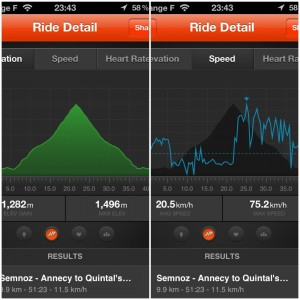 Strava cycling annecy